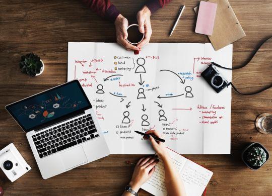 networking strategies